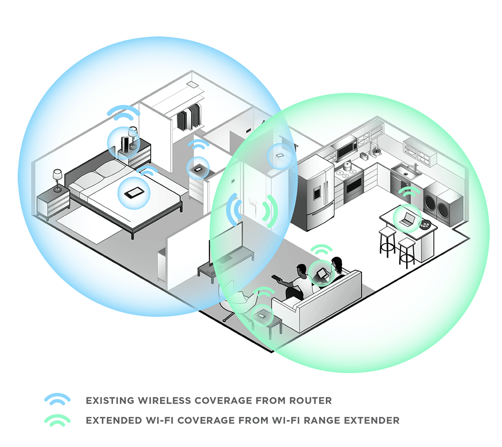 Extend Your Wireless Network